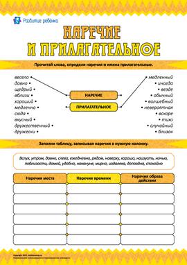 Различаем наречия и прилагательные