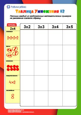 Изучаем таблицу умножения: №2