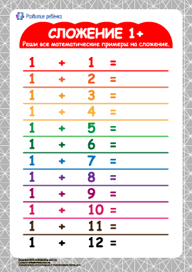 Таблица сложения 1+