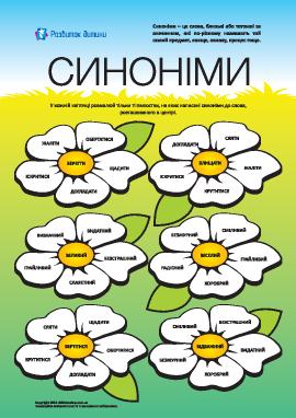 Изучаем синонимы: №1 (украинский язык)