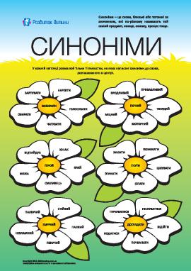 Изучаем синонимы: №2 (украинский язык)