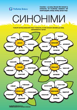 Изучаем синонимы: №3 (украинский язык)