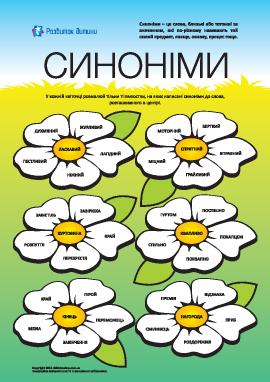 Изучаем синонимы: №4 (украинский язык)