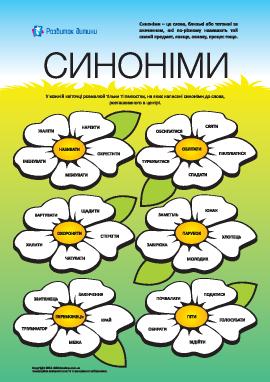 Изучаем синонимы: №5 (украинский язык)