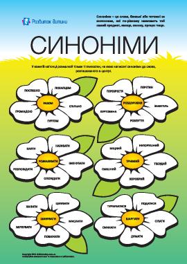 Изучаем синонимы: №6 (украинский язык)