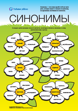 Изучаем синонимы: №4 (русский язык)