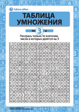 Раскраска «Учим таблицу умножения на 3»
