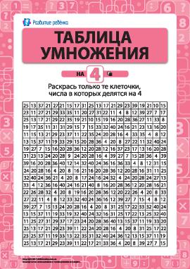Раскраска «Учим таблицу умножения на 4»