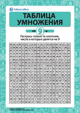 Раскраска «Учим таблицу умножения на 9»
