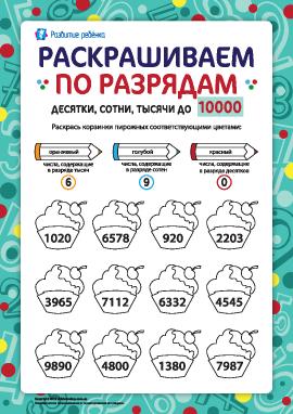 Раскрашиваем и изучаем разряды чисел до 10000